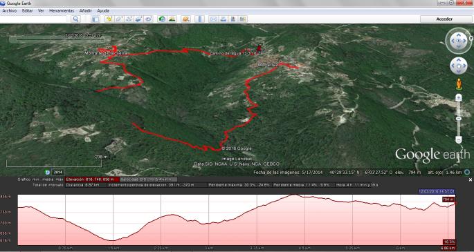 plano y perfil de la ruta